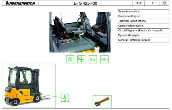 Jungheinrich Electric Lift Truck  EFG 425, EFG 425K , EFG 425KS, EFG 425S, EFG 430 Service Manual