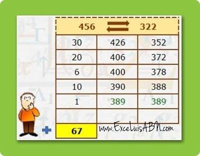 Igualar cantidades, con el algoritmo ABN v1.1.