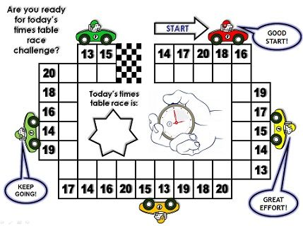 13 to 20 Times Tables Race Challenge Worksheet