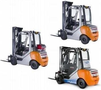 Still Forklift Truck RX70-22, -25, -30, -35: 7361/7362/7363/7364/7365/7366/7367/7368 Service Manual