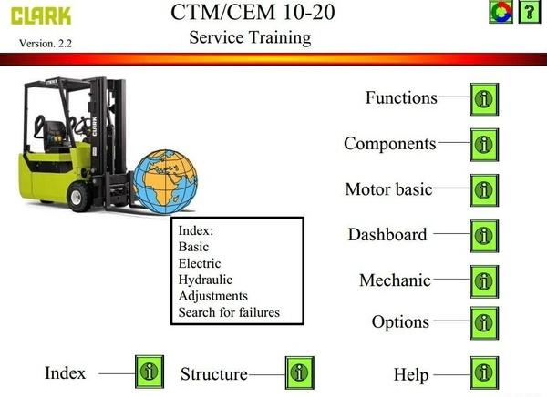 Clark Electric Forklift Truck CEM10, CEM12, CEM16, CEM20, CTM10, CTM12, CTM16, CTM20 Service Manual