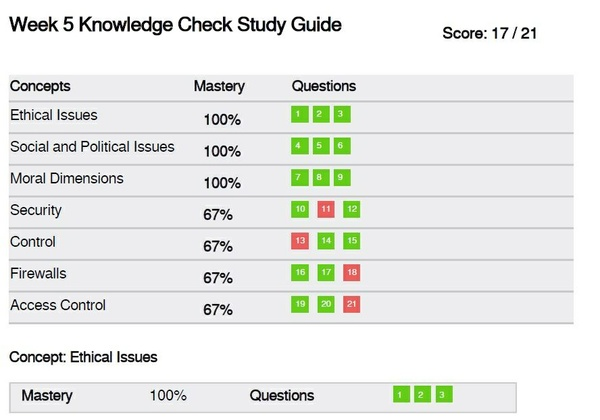 IT 205 Week 5 Knowledge Check Study Guide