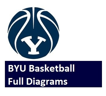 BYU Video Playbook (Diagrams)