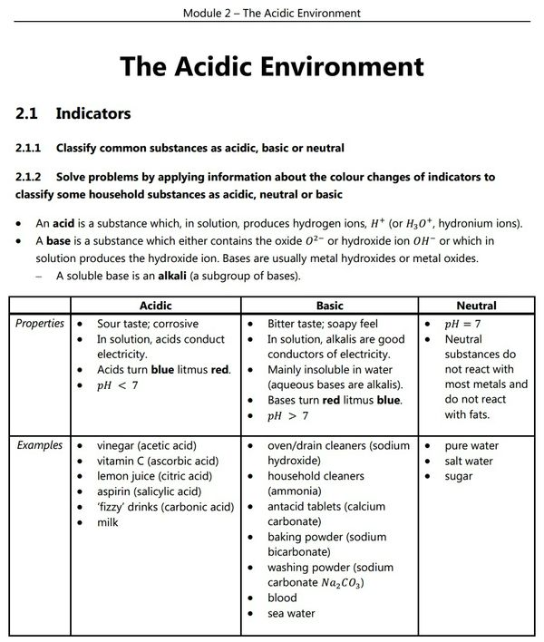 HSC Chemistry - Module 2 - The Acidic Environment