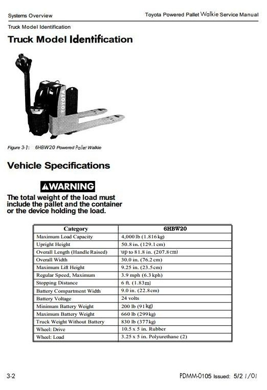 Toyota Electric Pallet Truck Type 6HBW20 sn: 17001 and up Workshop Service Manual