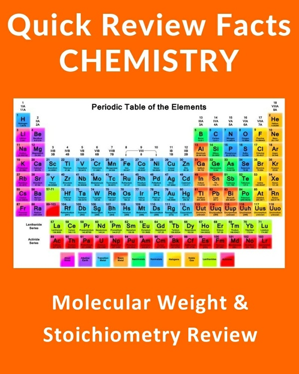Molecular Weight and Stoichiometry Explained in Simple Steps