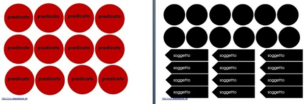 Analisi logica Montessori simboli, tavola e tabella A3
