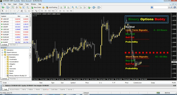 Binary Options Buddy V2 and V3 with Manual for Metatrader4
