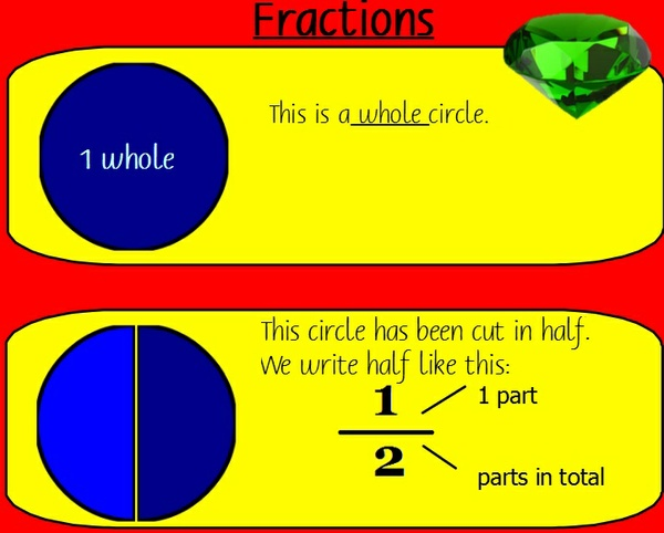 FRACTIONS: HALVES AND QUARTERS INTRO