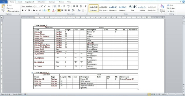 P2. Create a data dictionary similar to the metadata table