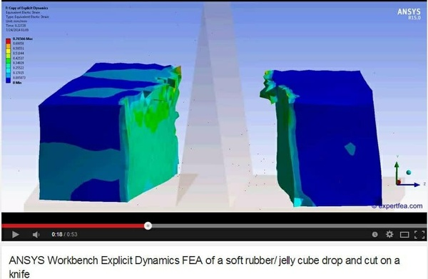 ANSYS Workbench MECHDAT file and 3D model for knife and jelly
