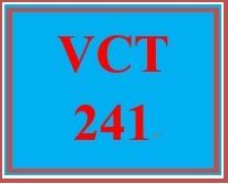 VCT 241 Week 2 Individual: Recipe Design