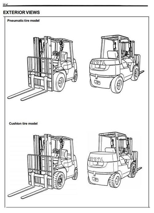 Toyota LPG Forklift Truck 7FGU15, 7FGU18, 7FGU20, 7FGU25, 7FGU30,7FGCU32, Service Manual