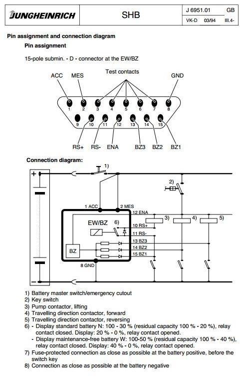 Jungheinrich Electric Lift Truck  EFG DF 12.5, EFG DF 15, EFG DF 18 (02.1994-09.1998) Service Manual