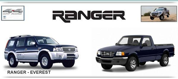 FOR RANGER REPAIR SERVICE MANUAL