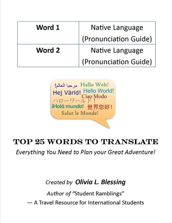 Top 25 Words to Have Translated: Fusha Arabic
