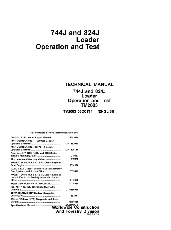 TM2083 JOHN DEERE 744J 824J WHEEL LOADER OPERATION AND TEST TECHNICAL MANUAL PDF