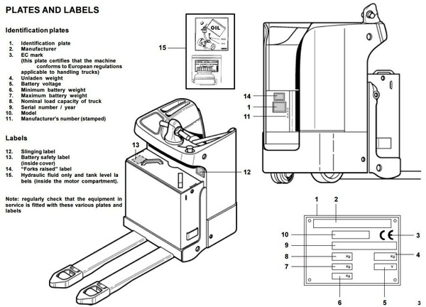 Linde Pallet Truck Type 144: T20SF before N 01083 Operating Instructions (User Manual)