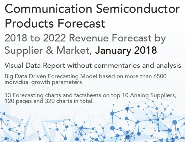 Communication Products Semiconductor Forecast, 2018-22, January 2018