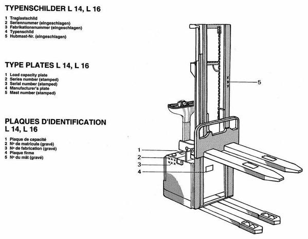 Linde Pallet Truck Type 365: L14, L14AP, L16, L16AP Operating and Maintenance Instructions