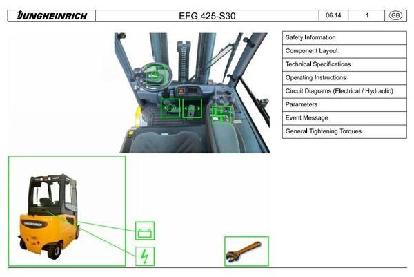 Jungheinrich Electric Lift Truck EFG 425(K, S, KS), EFG 430(K, S, KS), EFG S30(S) Service Manual