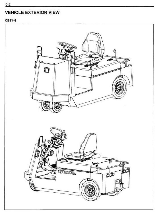 Toyota Floor Runner CBT4, CBT6, CBTY4 Workshop Service Manual