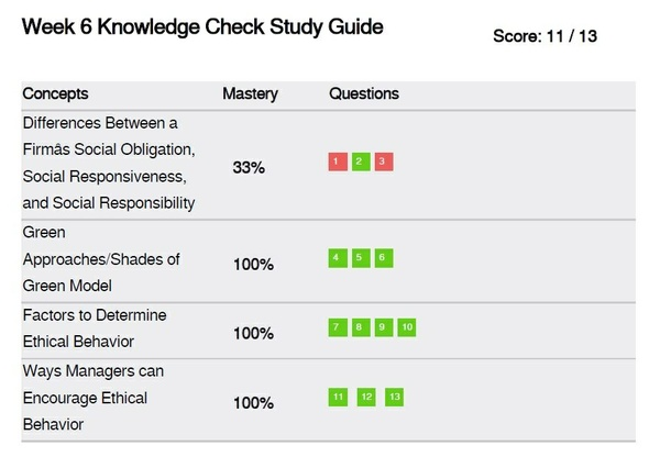 MGT 521 Week 6 Knowledge Check Study Guide