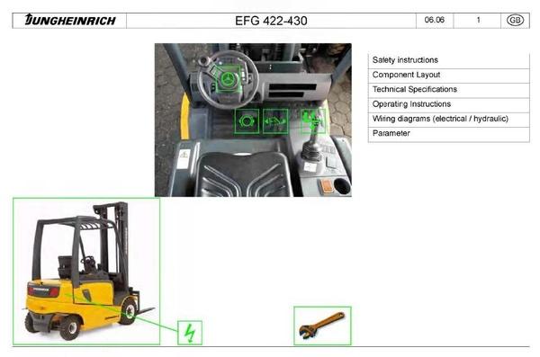 Jungheinrich Lift Truck  EFG422, EFG425, EFG425K, EFG425S, EFG425KS, EFG430 Service Manual