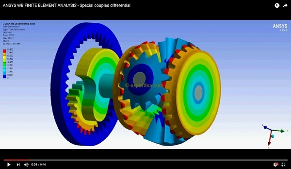 ANSYS WB MECHDAT file and 3D model for special coupled differential