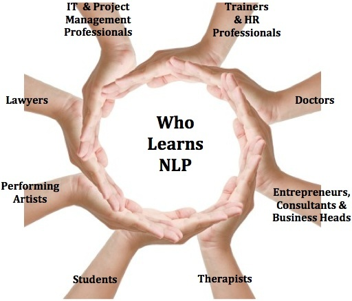 "NLP SCHOOL - ""Start Your Own Profitable NLP Training School"" - (Complete Business In A Box)"