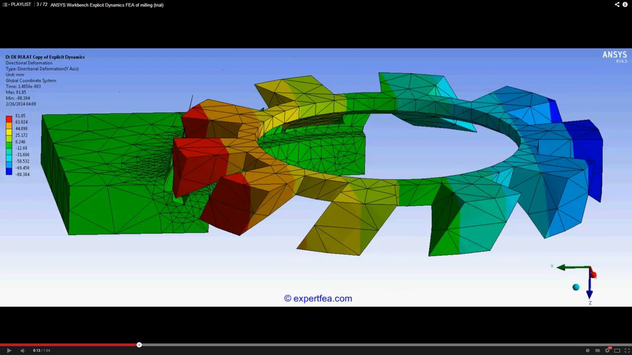 ANSYS Workbench MECHDAT file and 3D model for milling