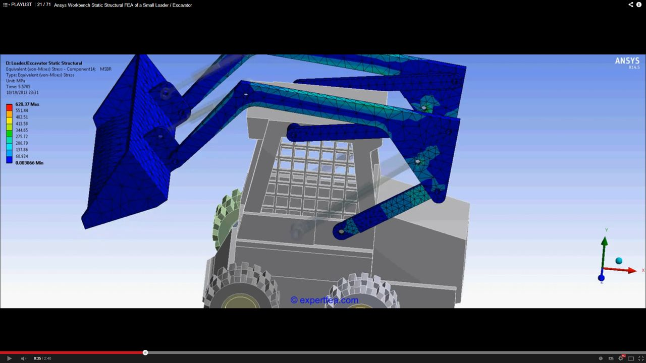 ANSYS Workbench MECHDAT file and 3D model for loader