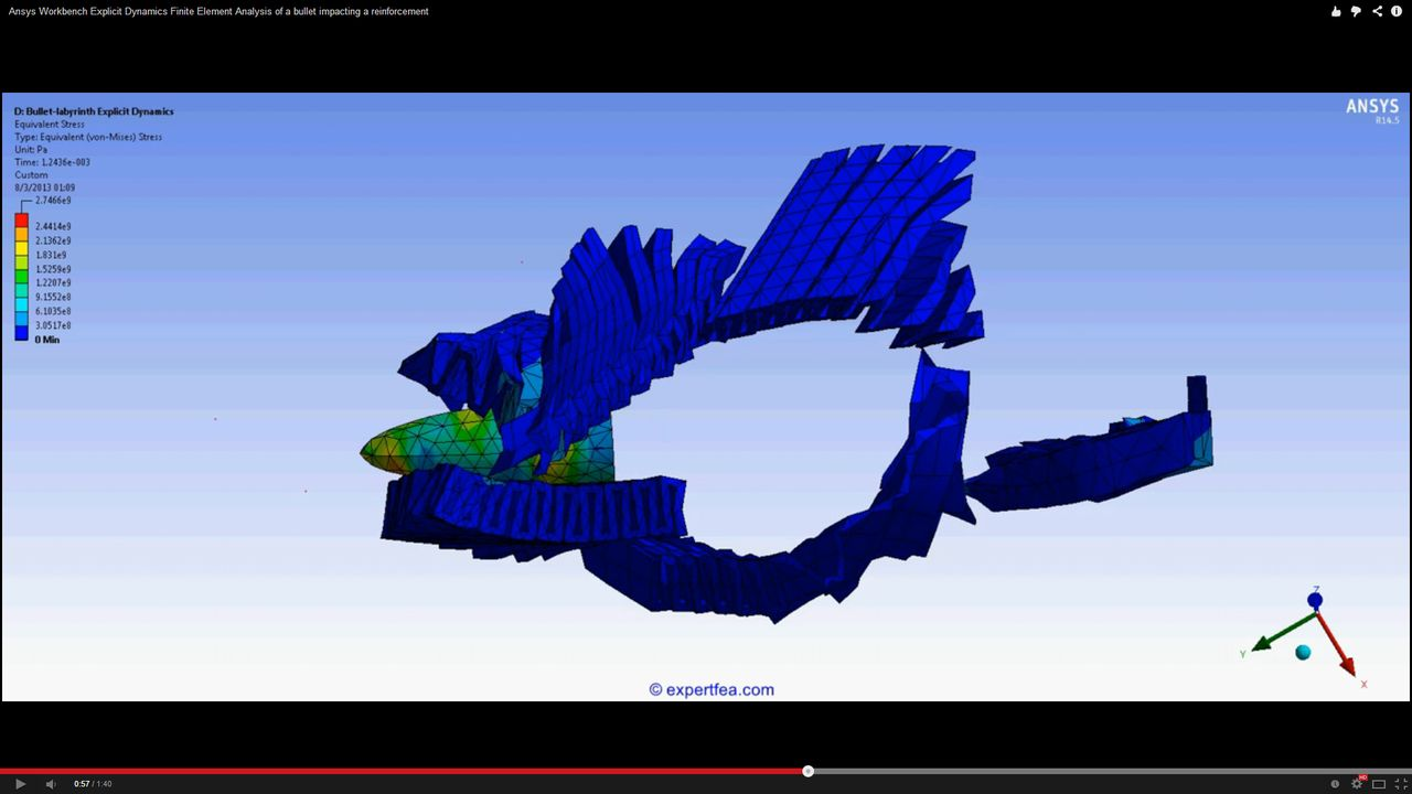 ANSYS Workbench MECHDAT file and 3D model for bullet impacting a reinforcement