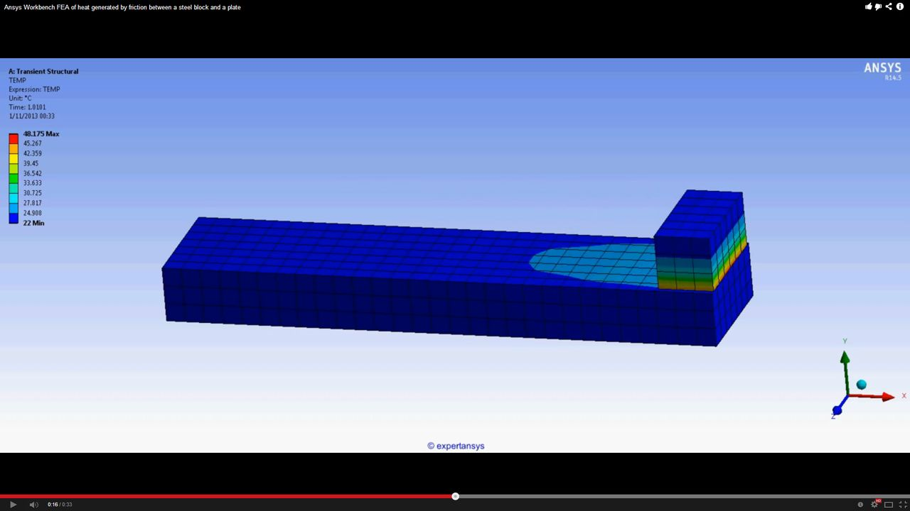 ANSYS Workbench MECHDAT file and 3D model for heat friction