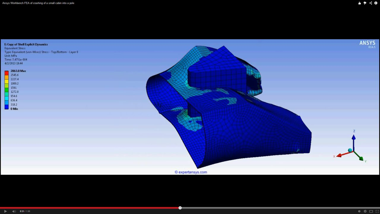 ANSYS Workbench MECHDAT file and 3D model for cabin impact