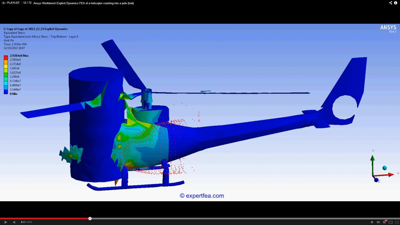 ANSYS Workbench MECHDAT file and 3D model for helicopter