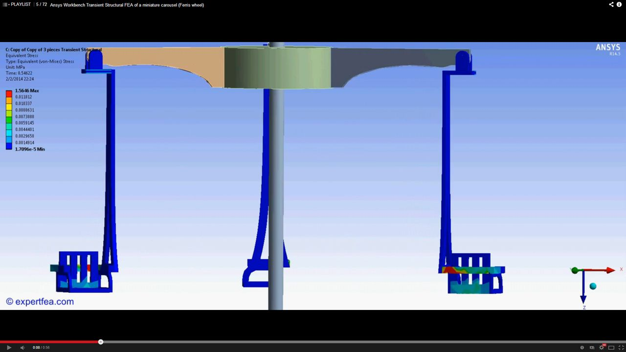 ANSYS Workbench MECHDAT file and 3D model for carousel