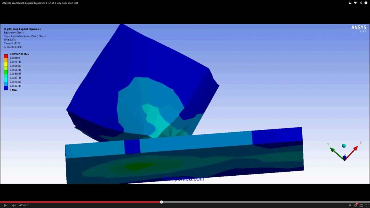 ANSYS Workbench MECHDAT file and 3D model for jelly cube