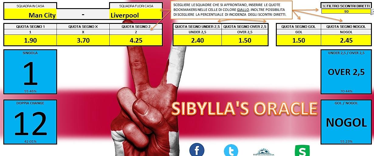SIBYLLA'S ORACLE (ORACOLO DELLA SIBILLA) - ENGLAND SPECIAL EDITION