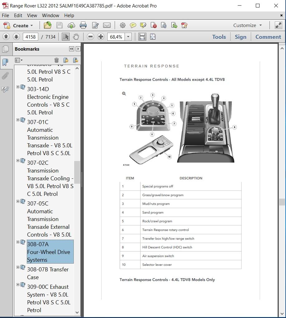 Range Rover L322 2012 Repair Manual Manual Guide