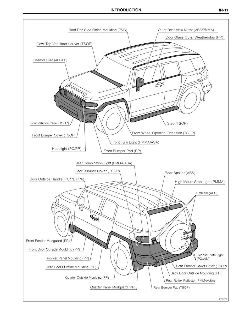 FREE: 2007 FJ Cruiser, OEM Electrical Wiring and Body - OEM