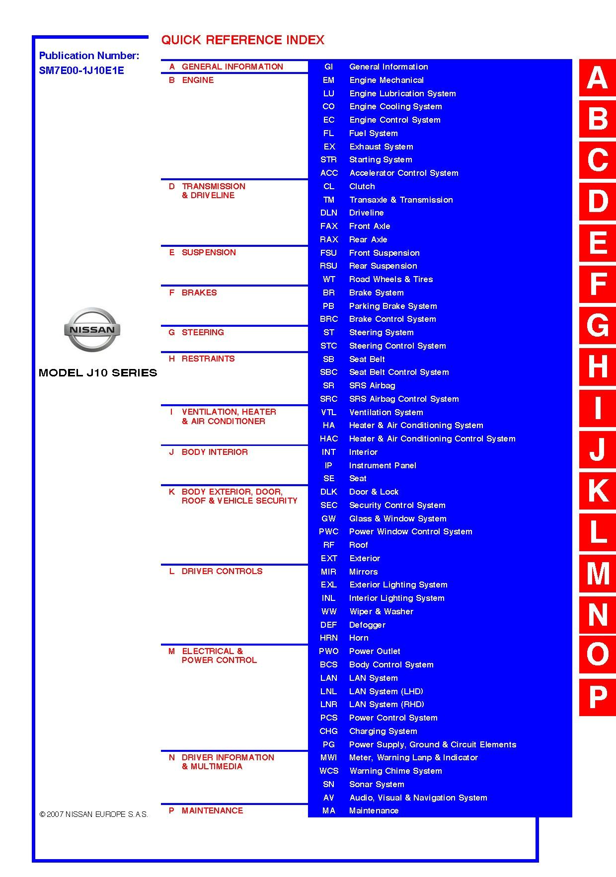 mechanic repair manual pdf