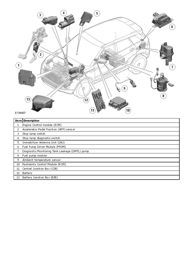Evoque Range Rover Wiring Diagrams Just Another Diagram Blog 2015 Land 2 2l Td4 0l Gtd Rh Sellfy Com Relay