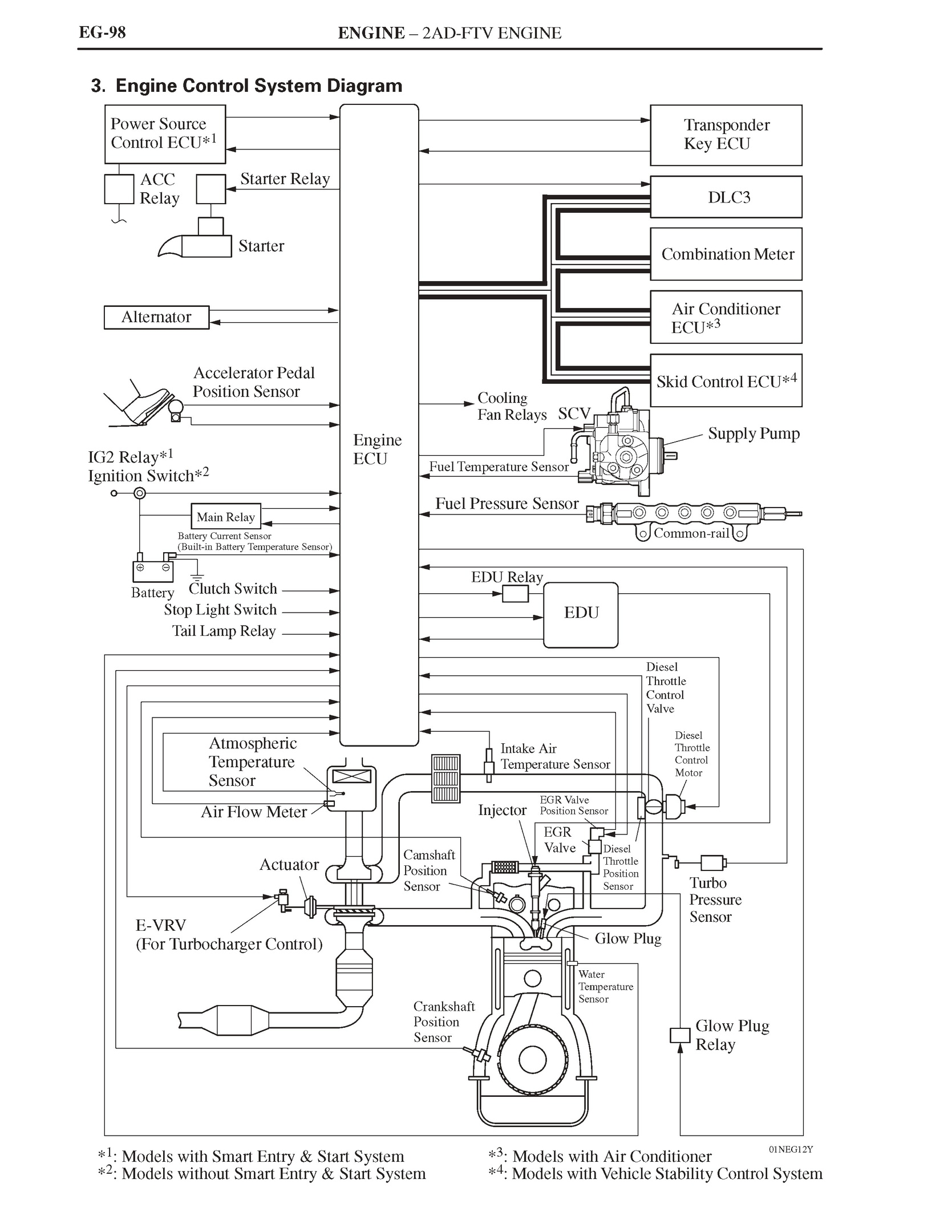 uk, europe, north america, toyota rav4, electrical wir toyota rav4 ignition coil toyota rav4 wiring diagram pdf #15