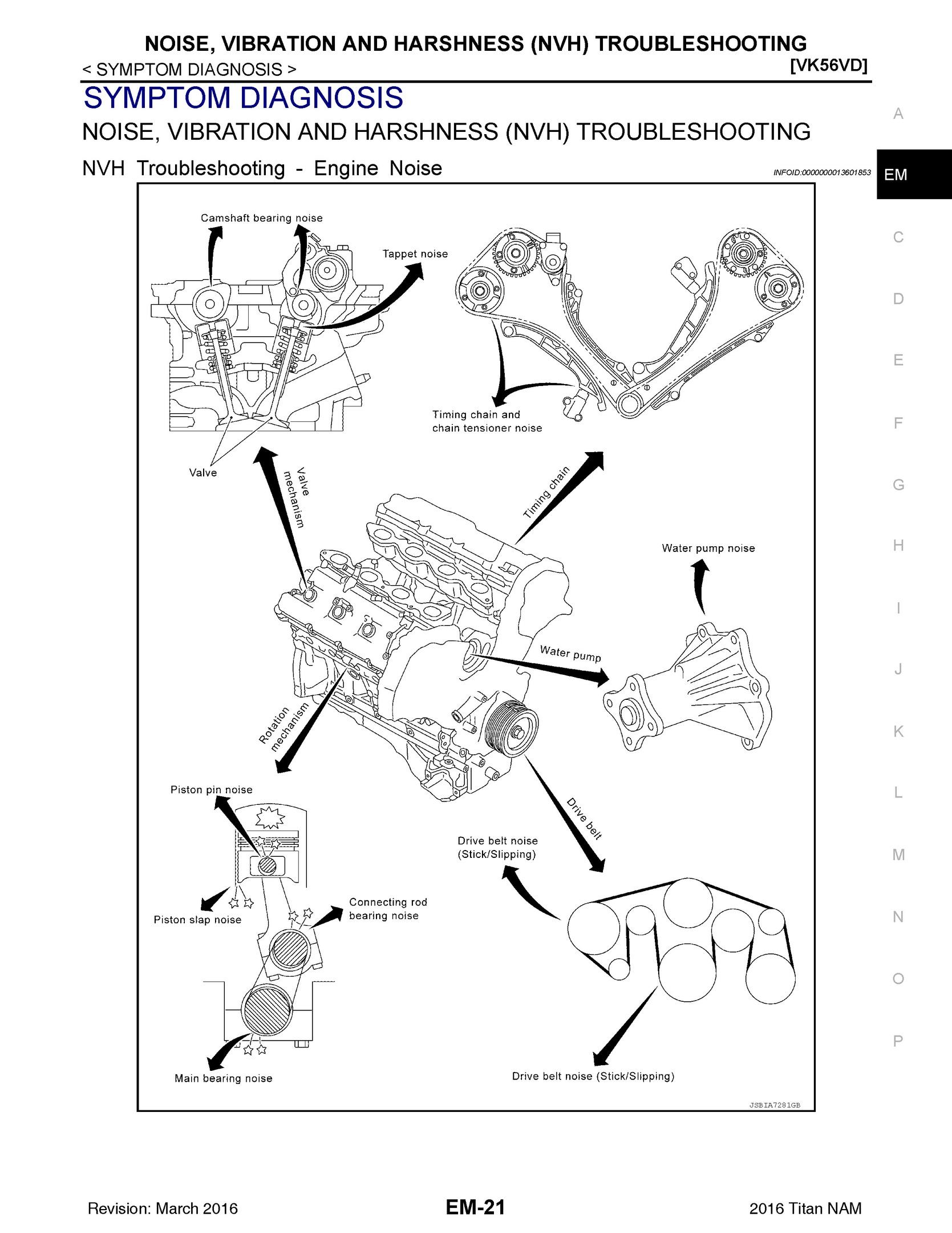 2015 Nissan Titan  Oem Service And Repair Manual