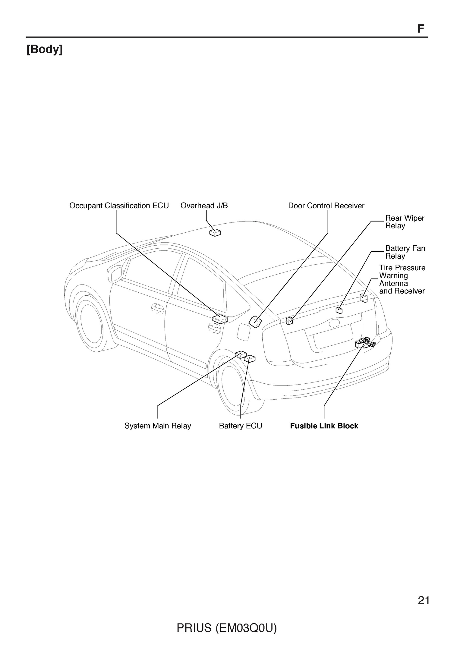 Free 2007 Toyota Prius Oem Electrical Wiring Diagram Pdf Sample Pages