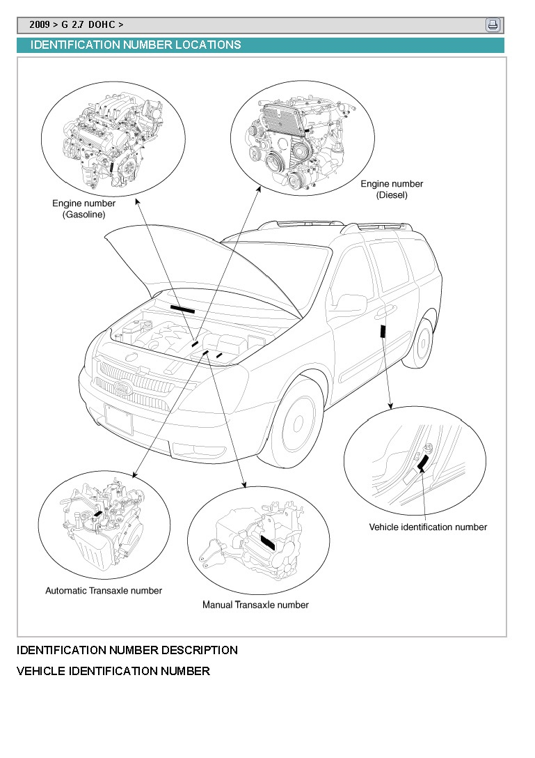 kia transmission diagrams