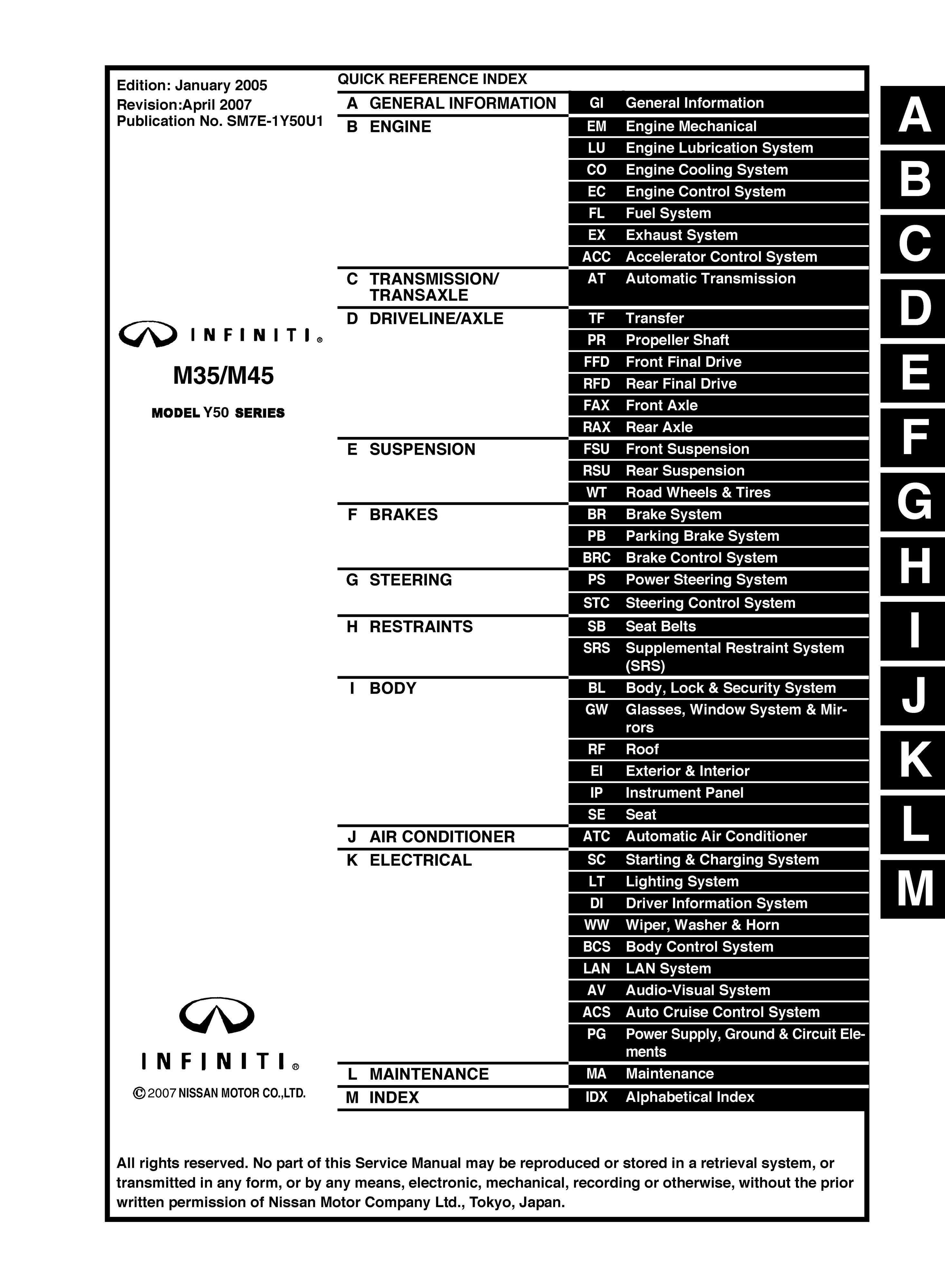 2003 2007 Infiniti M45 M35 Oem Workshop Service And R