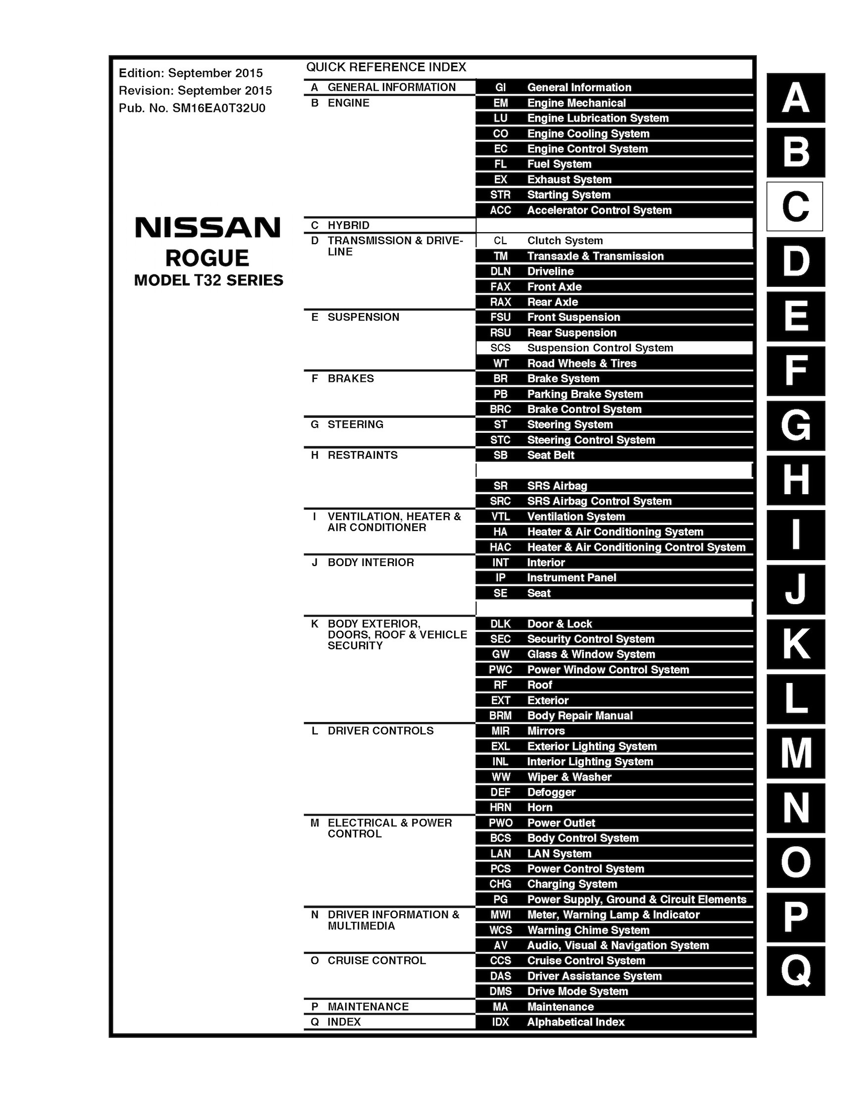 2016 Nissan Rogue Model T32 Series  Oem Service And Re
