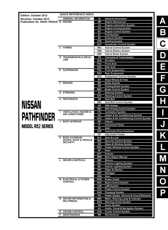 2013 Nissan Pathfinder R52 Series, OEM Service Repair Manual PDF